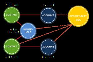 NPSP1-1Model